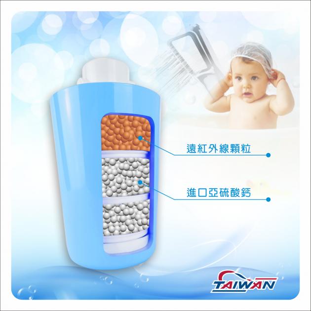 除氯活膚快拆式沐浴過濾器BC款(水藍) 4